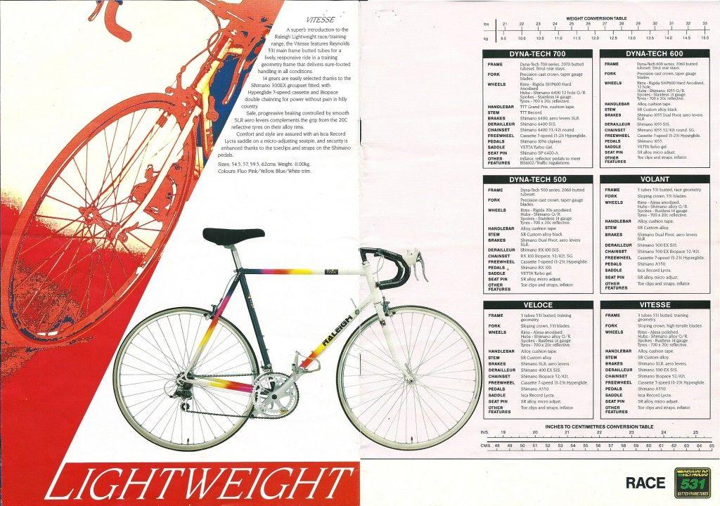 1990-Raleigh-Catalogue-10-11-1024x720.jpg