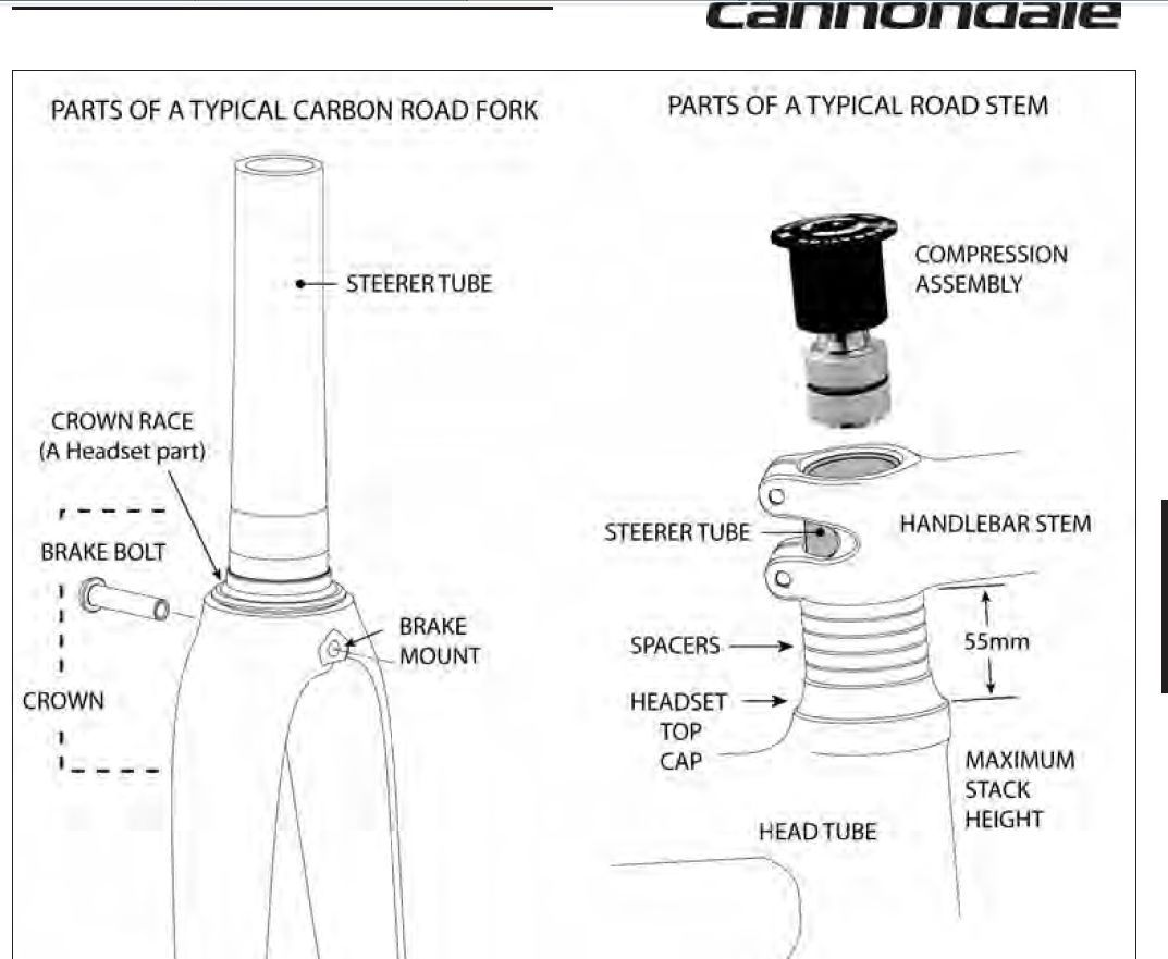 285648d1377249990-flipping-stem-over-cannondale-7170011986_8bdc06f285_o.jpg