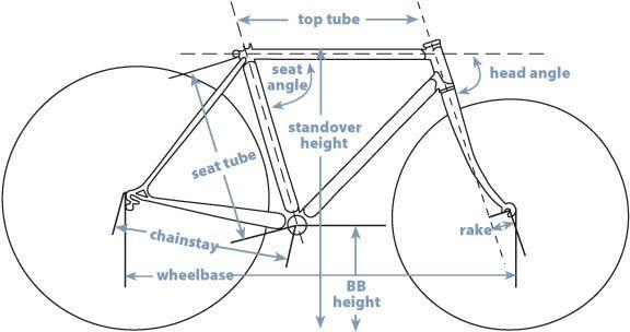 frame_geometry-jpg.jpg