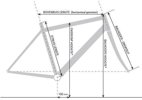 Geometrie Santos.jpg