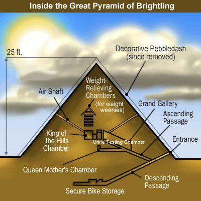 insidebrightlingpyramid.jpg