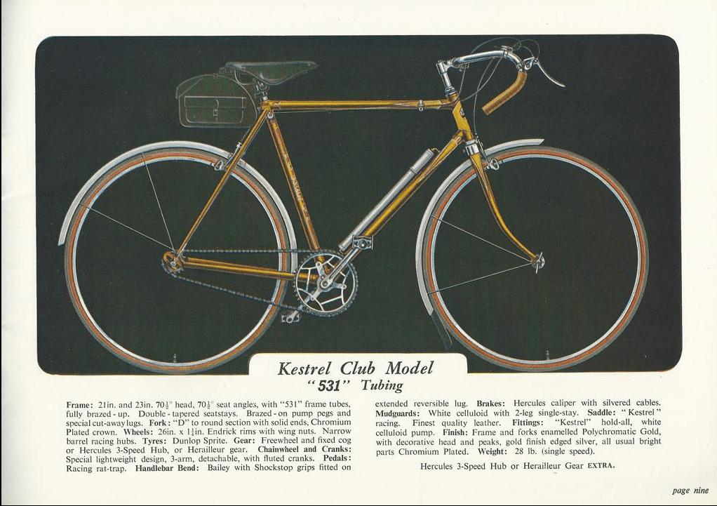 Kestrel Club 1949.PNG