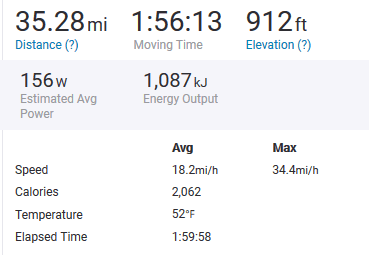 Screenshot_2019-02-09 Fed up with the wind Ride Strava.png