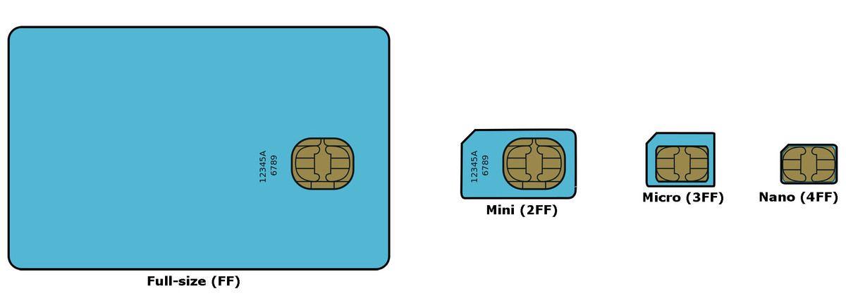 sim-card-size-comparison.jpg