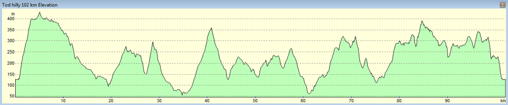 Tod Hilly 102 km SoM lookalike profile.png