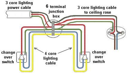 3 way lighting wiring diagram uk wiring a two way light switch. | cyclechat cycling forum