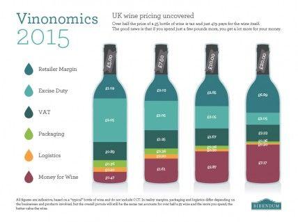 Vinonomics-2015.jpg